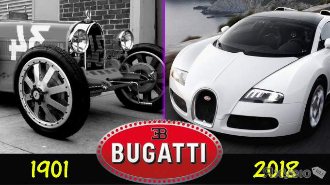 Эволюция Bugatti (1901 - 2018) / Evolution Of The Bugatti